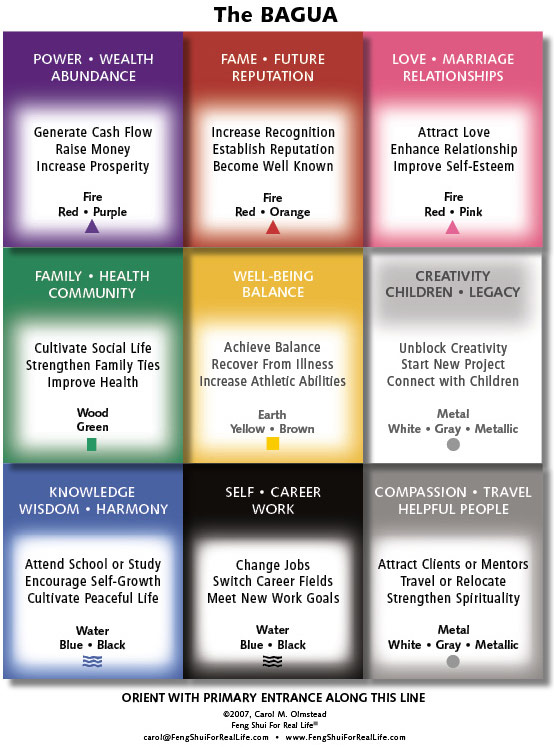 Feng Shui Tips For Love Do They Actually Work