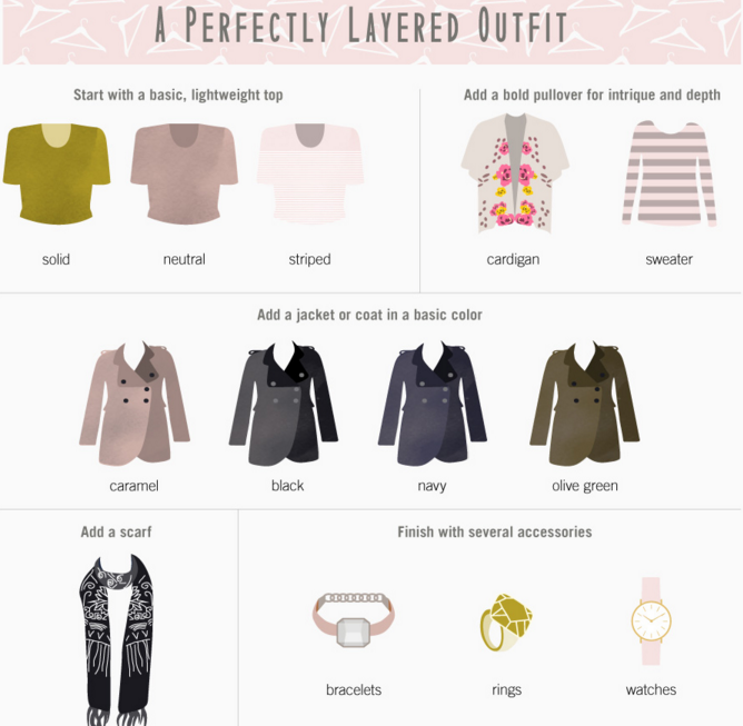 The_art_of_layering_your_clothes_-_basics